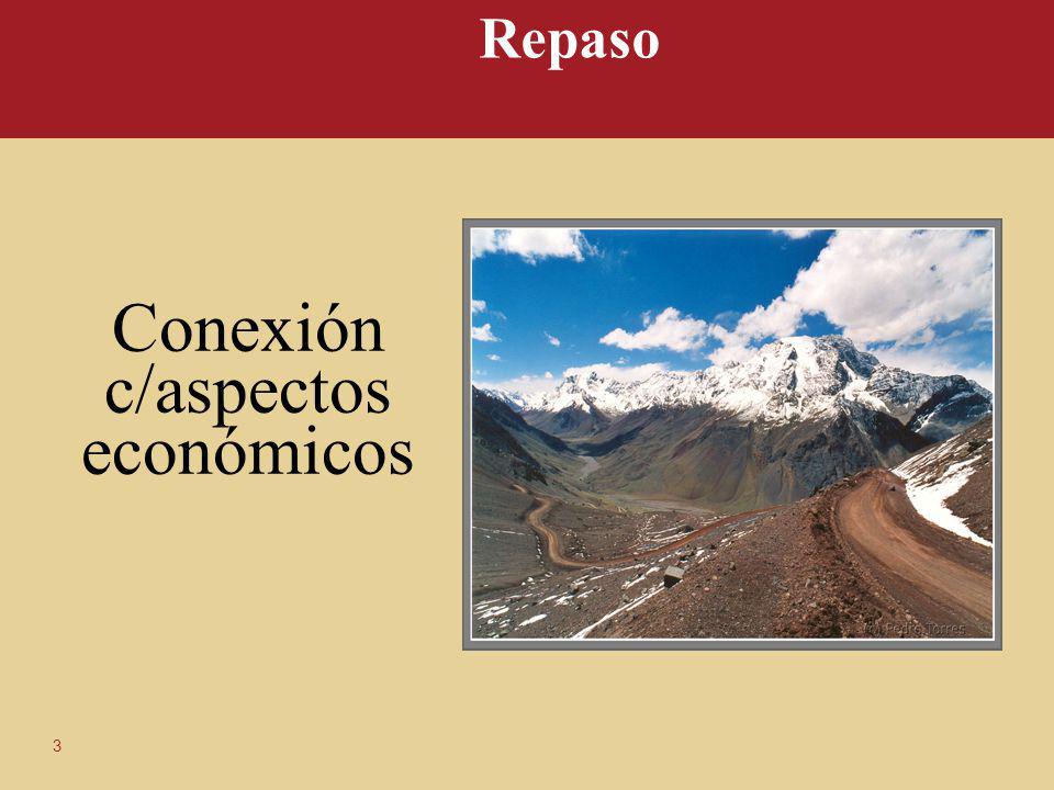 3 Conexión c/aspectos económicos Julio 11, 2005 Repaso