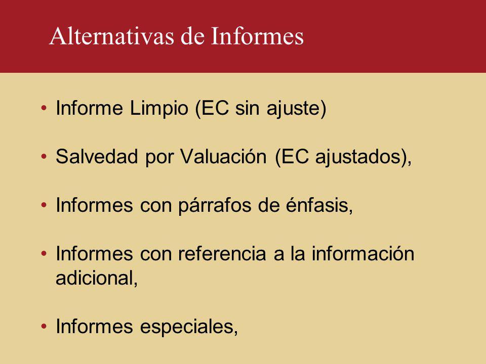 Alternativas de Informes Informe Limpio (EC sin ajuste) Salvedad por Valuación (EC ajustados), Informes con párrafos de énfasis, Informes con referenc