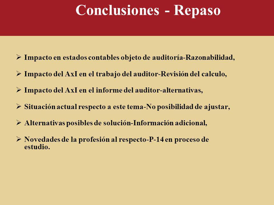 Conclusiones - Repaso Impacto en estados contables objeto de auditoría-Razonabilidad, Impacto del AxI en el trabajo del auditor-Revisión del calculo,