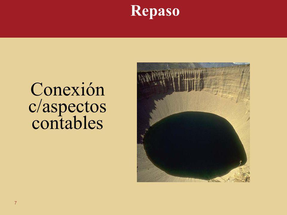 7 Conexión c/aspectos contables Julio 11, 2005 Repaso