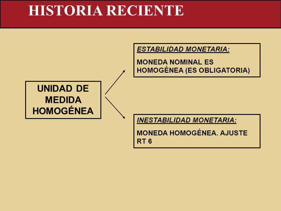 UNIDAD DE MEDIDA HOMOGÉNEA ESTABILIDAD MONETARIA: MONEDA NOMINAL ES HOMOGÉNEA (ES OBLIGATORIA) INESTABILIDAD MONETARIA: MONEDA HOMOGÉNEA. AJUSTE RT 6