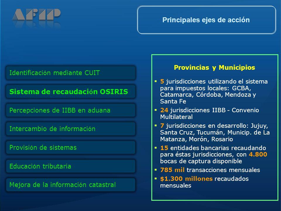 Provincias y Municipios 5 jurisdicciones utilizando el sistema para impuestos locales: GCBA, Catamarca, Córdoba, Mendoza y Santa Fe 24 jurisdicciones IIBB - Convenio Multilateral 7 jurisdicciones en desarrollo: Jujuy, Santa Cruz, Tucumán, Municip.