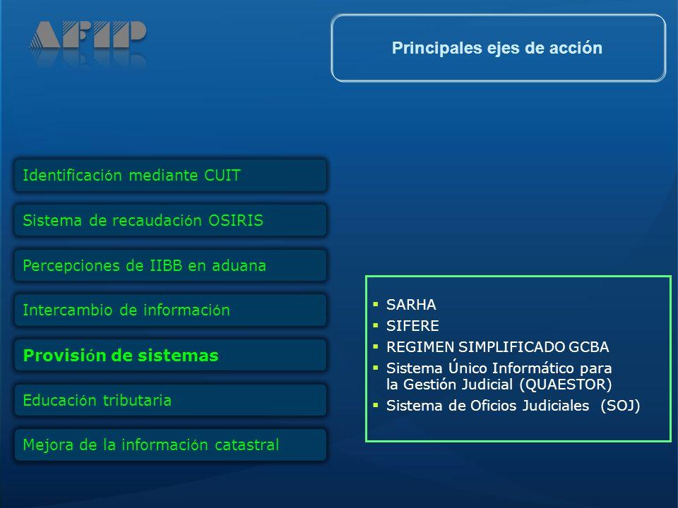 SARHA SIFERE REGIMEN SIMPLIFICADO GCBA Sistema Único Informático para la Gestión Judicial (QUAESTOR) Sistema de Oficios Judiciales (SOJ) Principales e