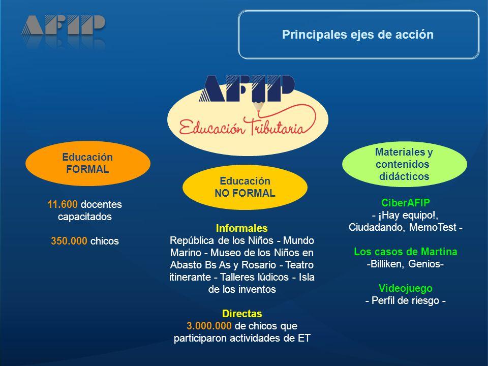 Educación FORMAL 11.600 docentes capacitados 350.000 chicos Educación NO FORMAL Informales República de los Niños - Mundo Marino - Museo de los Niños
