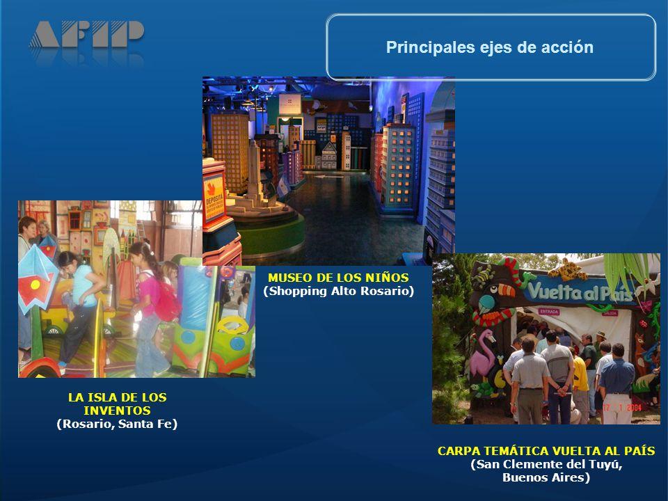 LA ISLA DE LOS INVENTOS (Rosario, Santa Fe) CARPA TEMÁTICA VUELTA AL PAÍS (San Clemente del Tuyú, Buenos Aires) MUSEO DE LOS NIÑOS (Shopping Alto Rosario) Principales ejes de acción