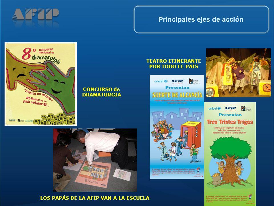 CONCURSO de DRAMATURGIA TEATRO ITINERANTE POR TODO EL PAÍS LOS PAPÁS DE LA AFIP VAN A LA ESCUELA Principales ejes de acción