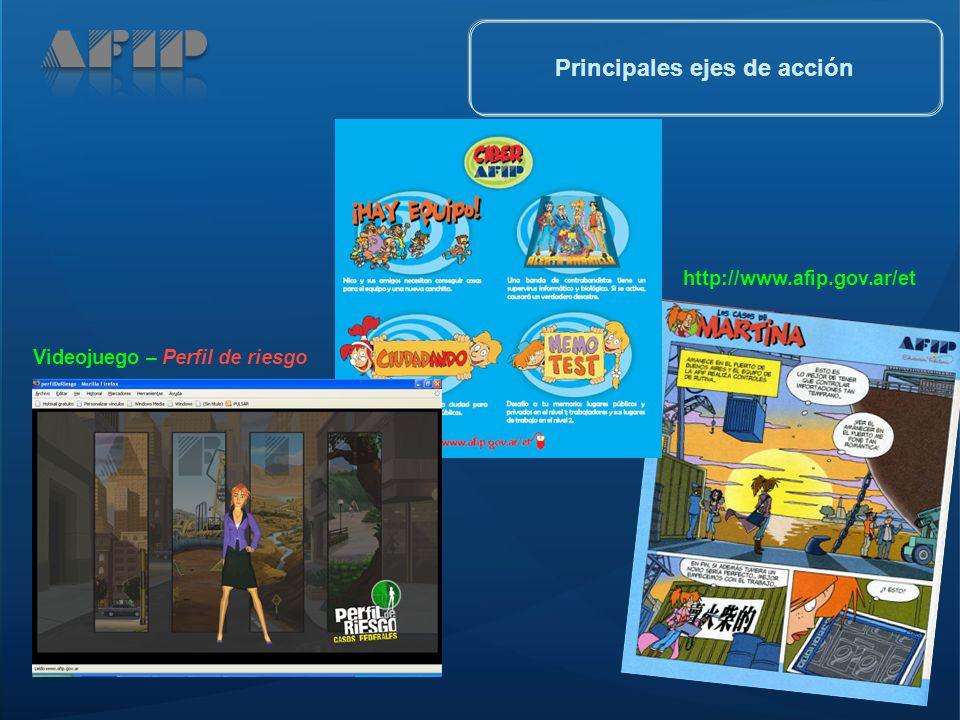 http://www.afip.gov.ar/et Principales ejes de acción Videojuego – Perfil de riesgo