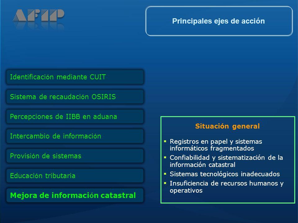Situación general Registros en papel y sistemas informáticos fragmentados Confiabilidad y sistematización de la información catastral Sistemas tecnoló