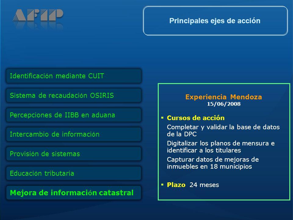 Experiencia Mendoza 15/06/2008 Cursos de acción Completar y validar la base de datos de la DPC Digitalizar los planos de mensura e identificar a los t