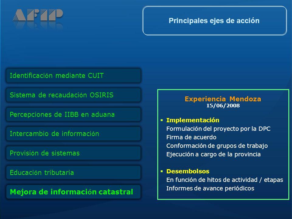 Experiencia Mendoza 15/06/2008 Implementación Formulación del proyecto por la DPC Firma de acuerdo Conformación de grupos de trabajo Ejecución a cargo