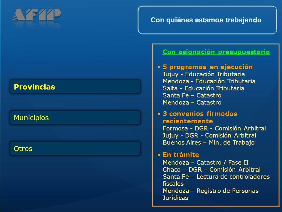 5 programas en ejecución Jujuy - Educación Tributaria Mendoza - Educación Tributaria Salta - Educación Tributaria Santa Fe – Catastro Mendoza – Catastro 3 convenios firmados recientemente Formosa - DGR - Comisión Arbitral Jujuy - DGR - Comisión Arbitral Buenos Aires – Min.
