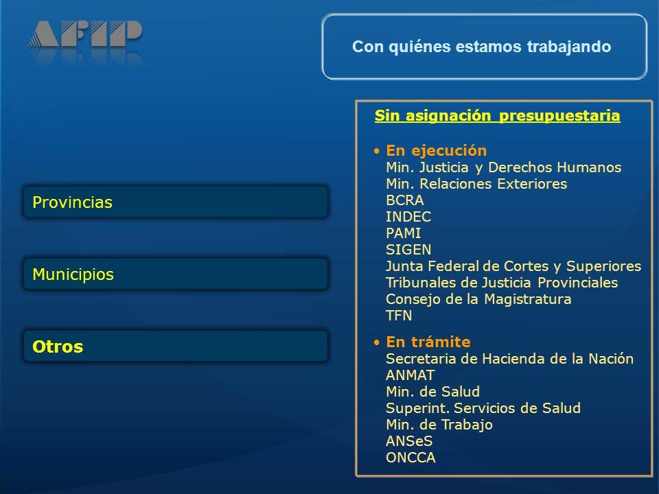 ProvinciasMunicipios Otros Sin asignación presupuestaria En ejecución Min.