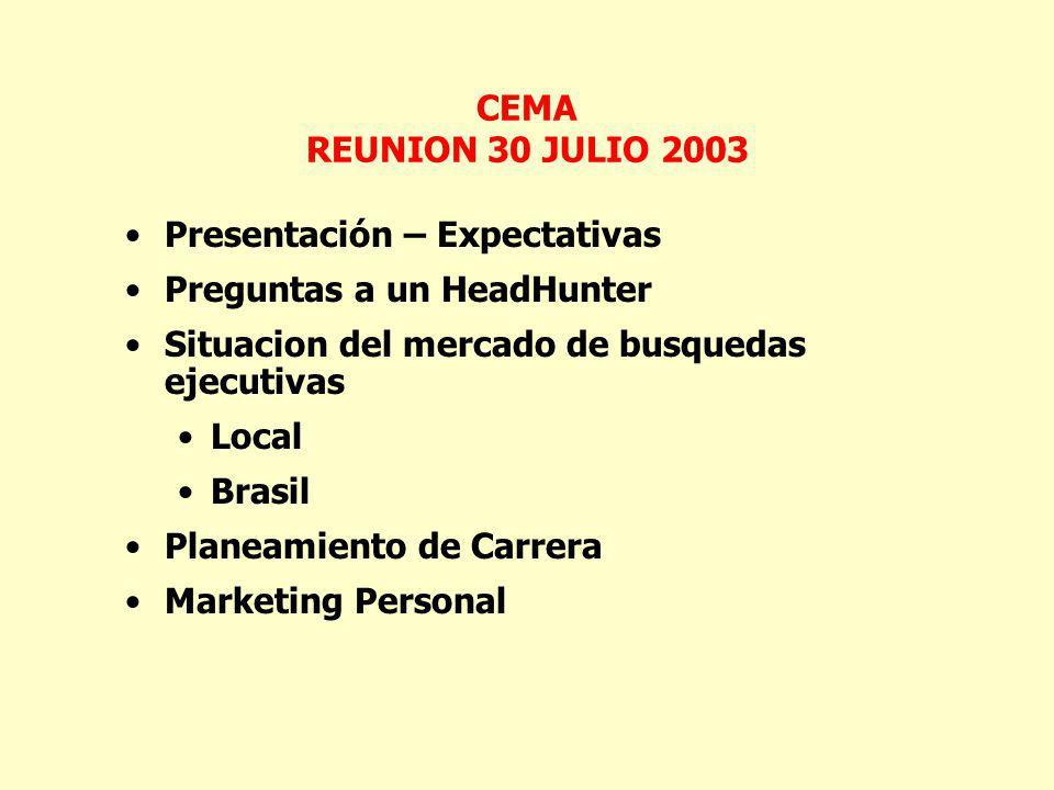 CEMA REUNION 30 JULIO 2003 Presentación – Expectativas Preguntas a un HeadHunter Situacion del mercado de busquedas ejecutivas Local Brasil Planeamiento de Carrera Marketing Personal