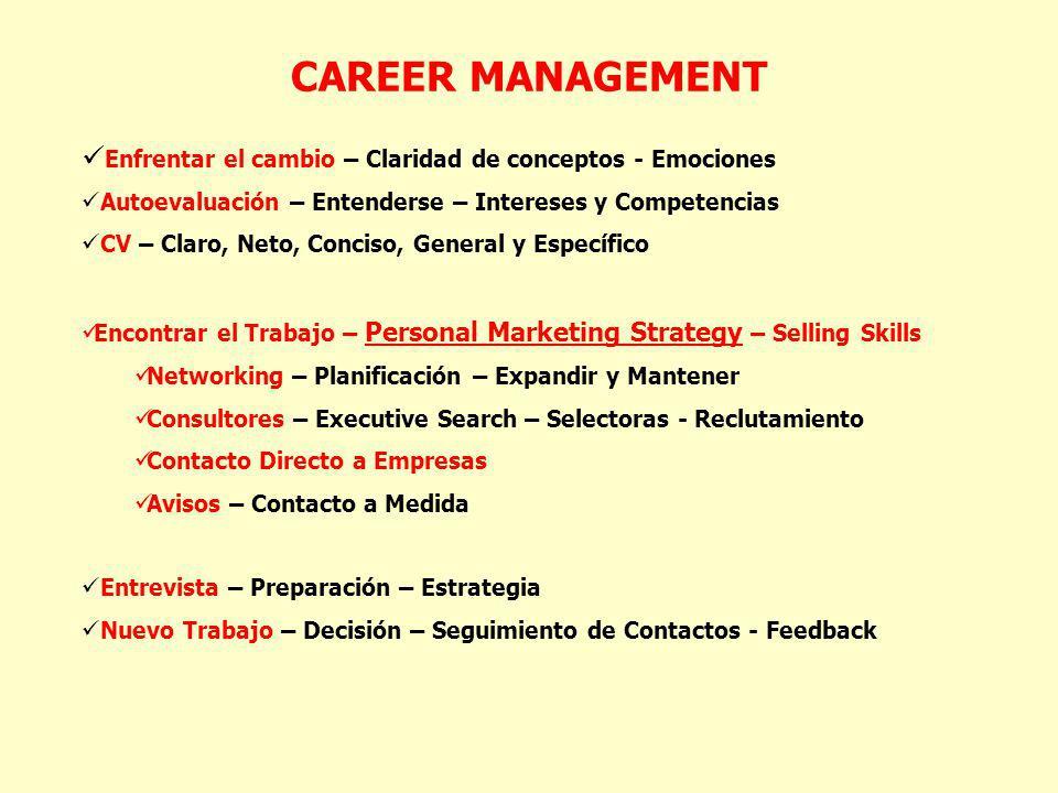 CAREER MANAGEMENT Enfrentar el cambio – Claridad de conceptos - Emociones Autoevaluación – Entenderse – Intereses y Competencias CV – Claro, Neto, Con