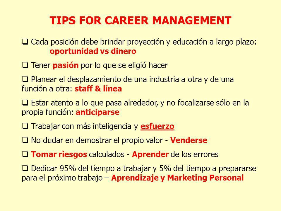 TIPS FOR CAREER MANAGEMENT Cada posición debe brindar proyección y educación a largo plazo: oportunidad vs dinero Tener pasión por lo que se eligió ha