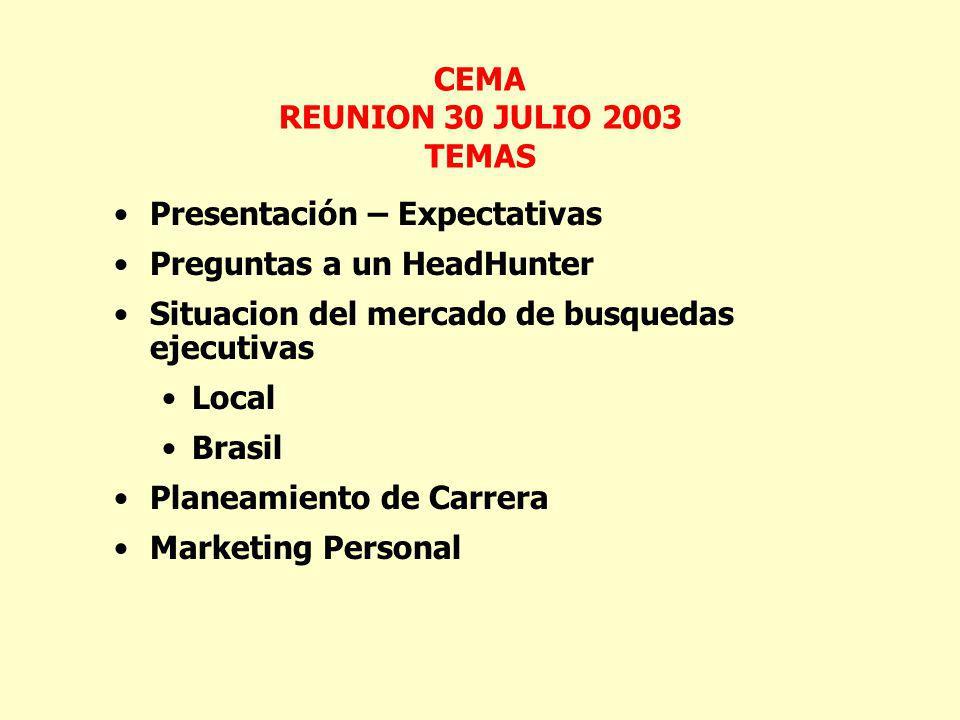 CEMA REUNION 30 JULIO 2003 TEMAS Presentación – Expectativas Preguntas a un HeadHunter Situacion del mercado de busquedas ejecutivas Local Brasil Plan