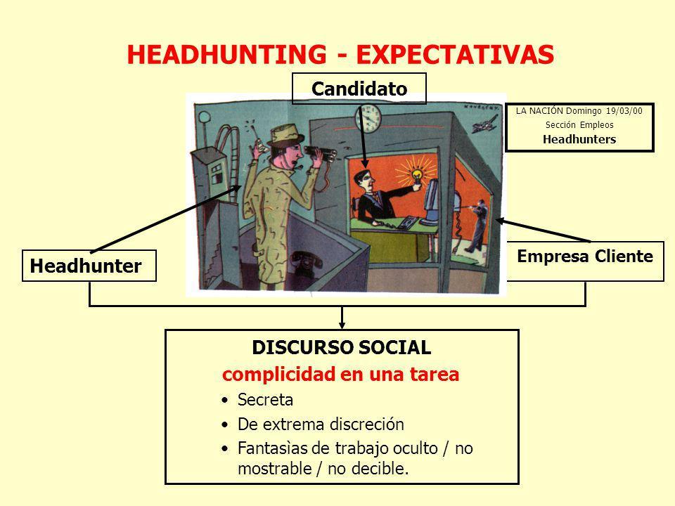 HEADHUNTING - EXPECTATIVAS Headhunter Empresa Cliente DISCURSO SOCIAL complicidad en una tarea Secreta De extrema discreción Fantasìas de trabajo oculto / no mostrable / no decible.