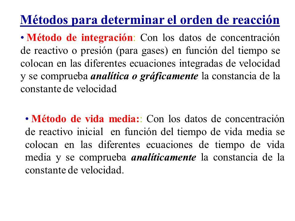 Métodos para determinar el orden de reacción Método de integración: Con los datos de concentración de reactivo o presión (para gases) en función del t