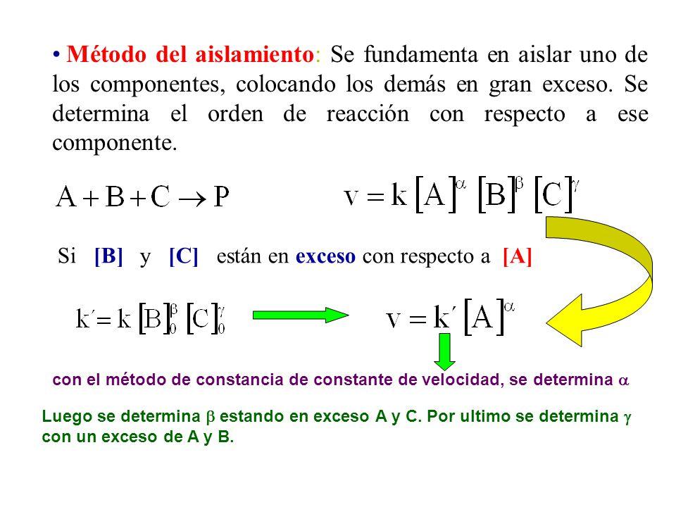Método del aislamiento: Se fundamenta en aislar uno de los componentes, colocando los demás en gran exceso. Se determina el orden de reacción con resp