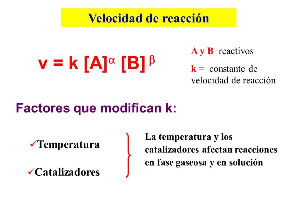v = k [A] [B] Factores que modifican k: Velocidad de reacción A y B reactivos k = constante de velocidad de reacción Catalizadores Temperatura La temp