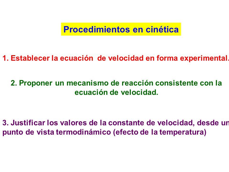 Reacciones de segundo orden CASO 2: LA VELOCIDAD ES FUNCION DE DOS DE LOS REACTIVOS PERO UNO DE ELLOS ESTA EN EXCESO RESPECTO DEL OTRO Reacción de pseudoprimer orden (la reacción se trata con la ley de velocidad de primer orden) [B] >>> [A] Se asume que [B] se mantiene constante k [A][B] V = k [A] V = [B]kk ´ k´ = constante de pseudo primer orden (t -1 ) k = constante de segundo orden (M -1 x t -1 )