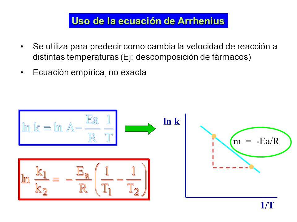 ln k 1/T m = -Ea/R Uso de la ecuación de Arrhenius Se utiliza para predecir como cambia la velocidad de reacción a distintas temperaturas (Ej: descomp