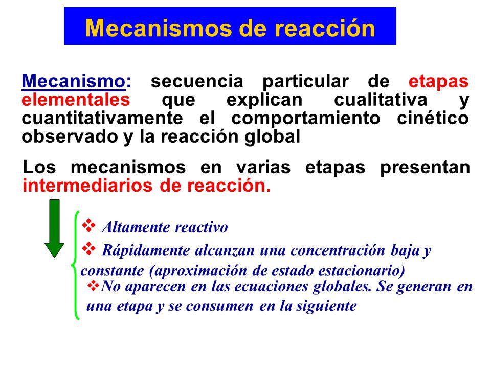 Mecanismos de reacción Mecanismo: secuencia particular de etapas elementales que explican cualitativa y cuantitativamente el comportamiento cinético o
