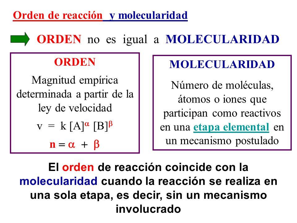 Orden de reacción y molecularidad ORDEN no es igual a MOLECULARIDAD ORDEN Magnitud empírica determinada a partir de la ley de velocidad v = k [A] a [B
