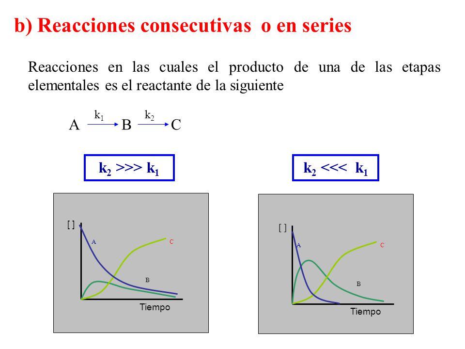 Reacciones en las cuales el producto de una de las etapas elementales es el reactante de la siguiente A B C k 2 >>> k 1 k 2 <<< k 1 k 1 k 2 AC B Tiemp