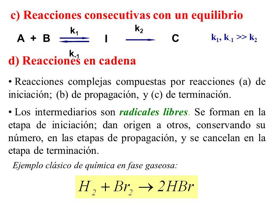 Reacciones complejas compuestas por reacciones (a) de iniciación; (b) de propagación, y (c) de terminación. Los intermediarios son radicales libres. S