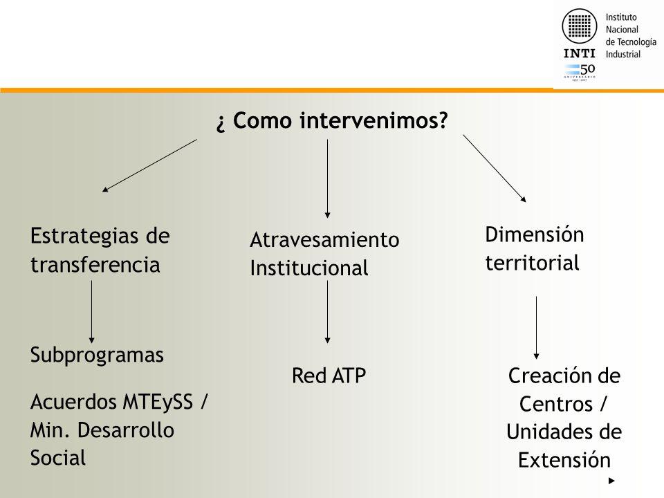 Objetivos: Mejorar la presencia del INTI en el interior del país.