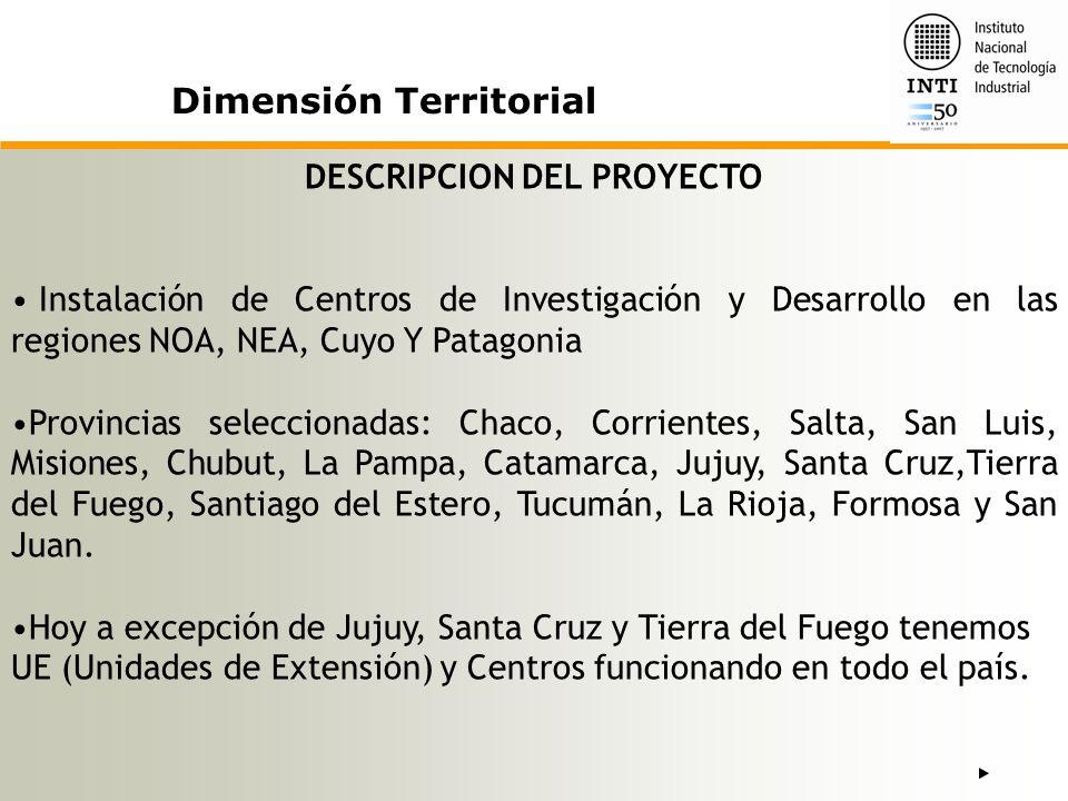 SOCIOS ESTRATEGICOS Gobiernos Subnacionales (provinciales y-o municipales) INTA Universidades locales Dimensión Territorial