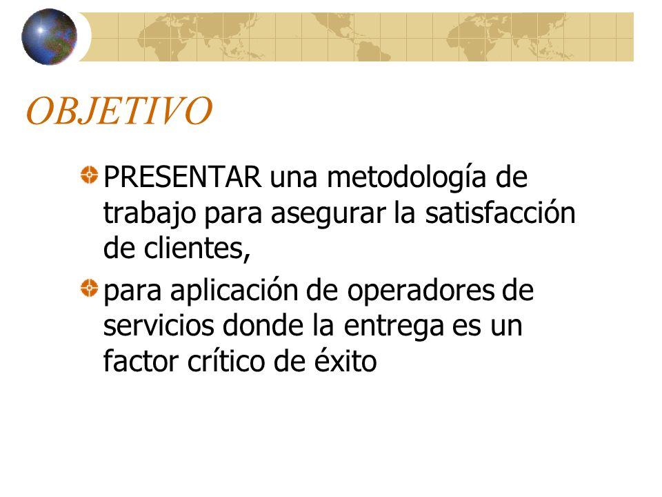 OBJETIVO PRESENTAR una metodología de trabajo para asegurar la satisfacción de clientes, para aplicación de operadores de servicios donde la entrega es un factor crítico de éxito