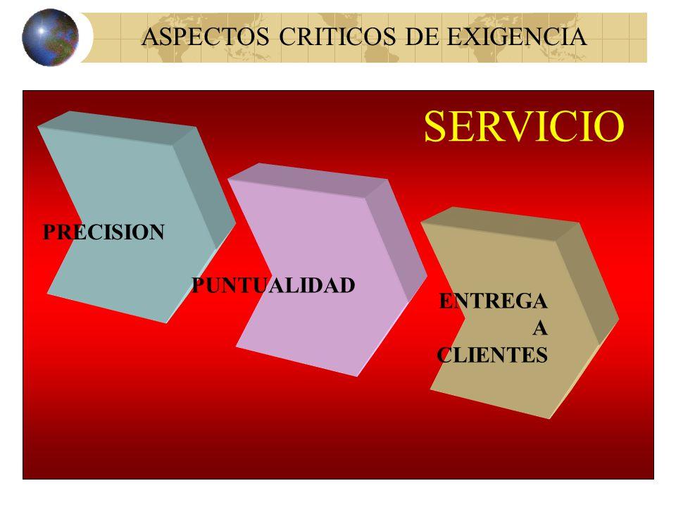 ASPECTOS CRITICOS DE EXIGENCIA PRECISION PUNTUALIDAD ENTREGA A CLIENTES SERVICIO