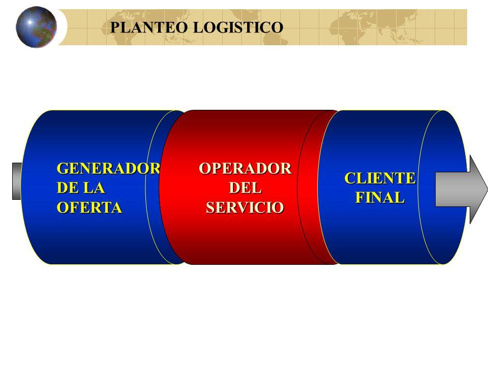 PLANTEO LOGISTICO GENERADOR DE LA OFERTAOPERADORDELSERVICIOCLIENTEFINAL