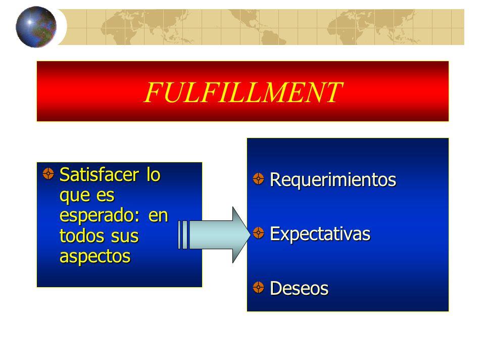FULFILLMENT Satisfacer lo que es esperado: en todos sus aspectos RequerimientosExpectativasDeseos