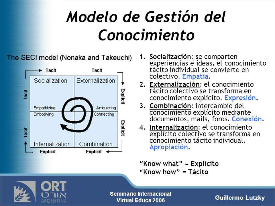 Guillermo Lutzky Seminario Internacional Virtual Educa 2006 Modelo de Gestión del Conocimiento 1.Socialización: se comparten experiencias e ideas, el