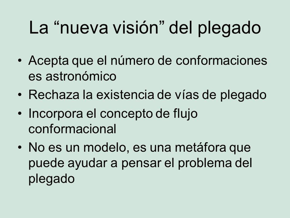 La nueva visión del plegado Acepta que el número de conformaciones es astronómico Rechaza la existencia de vías de plegado Incorpora el concepto de fl