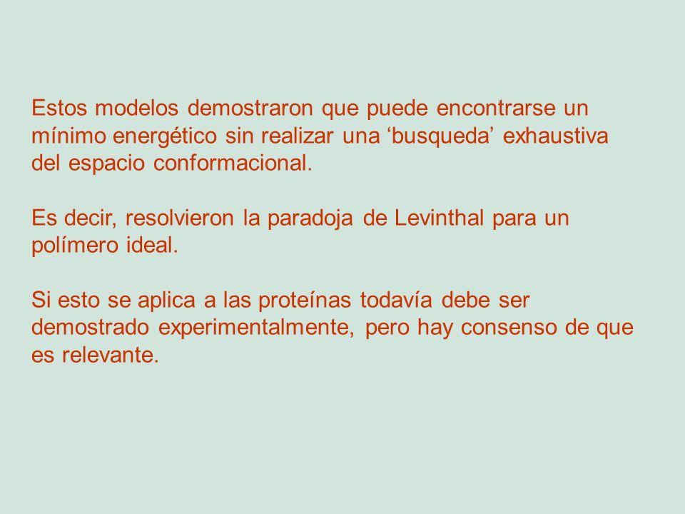 Estos modelos demostraron que puede encontrarse un mínimo energético sin realizar una busqueda exhaustiva del espacio conformacional. Es decir, resolv