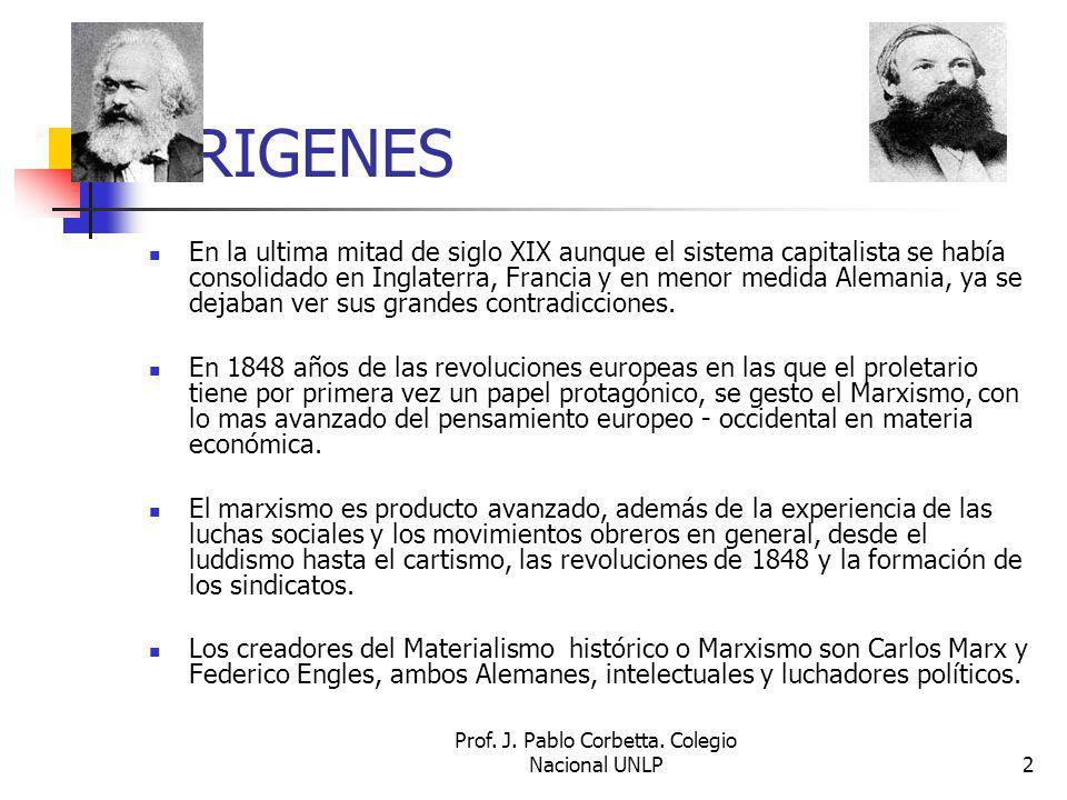 Prof. J. Pablo Corbetta. Colegio Nacional UNLP13