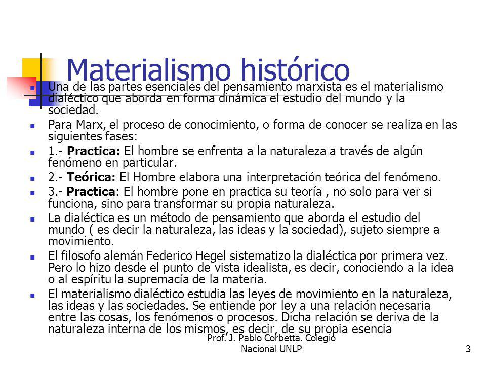 Prof. J. Pablo Corbetta. Colegio Nacional UNLP4