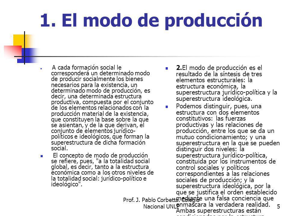 5 1. El modo de producción A cada formación social le corresponderá un determinado modo de producir socialmente los bienes necesarios para la existenc