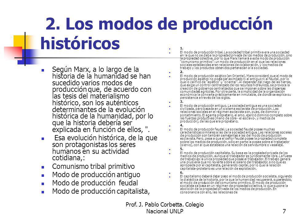 Prof. J. Pablo Corbetta. Colegio Nacional UNLP8 Modo de producción