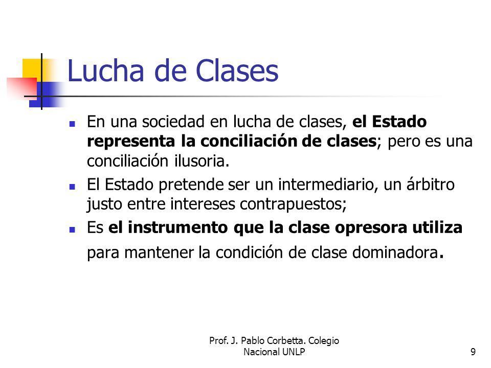 Prof. J. Pablo Corbetta. Colegio Nacional UNLP10