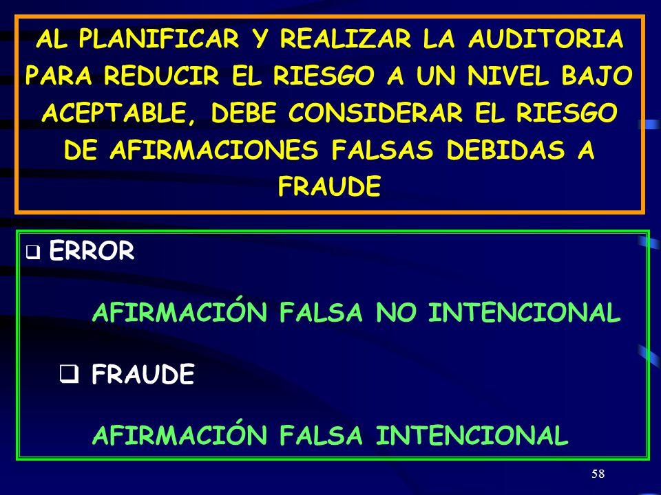 58 AL PLANIFICAR Y REALIZAR LA AUDITORIA PARA REDUCIR EL RIESGO A UN NIVEL BAJO ACEPTABLE, DEBE CONSIDERAR EL RIESGO DE AFIRMACIONES FALSAS DEBIDAS A FRAUDE ERROR AFIRMACIÓN FALSA NO INTENCIONAL FRAUDE AFIRMACIÓN FALSA INTENCIONAL