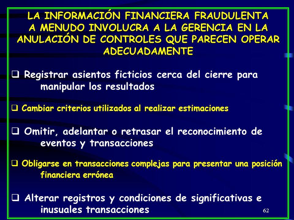 62 LA INFORMACIÓN FINANCIERA FRAUDULENTA A MENUDO INVOLUCRA A LA GERENCIA EN LA ANULACIÓN DE CONTROLES QUE PARECEN OPERAR ADECUADAMENTE Registrar asientos ficticios cerca del cierre para manipular los resultados Cambiar criterios utilizados al realizar estimaciones Omitir, adelantar o retrasar el reconocimiento de eventos y transacciones Obligarse en transacciones complejas para presentar una posición financiera errónea Alterar registros y condiciones de significativas e inusuales transacciones