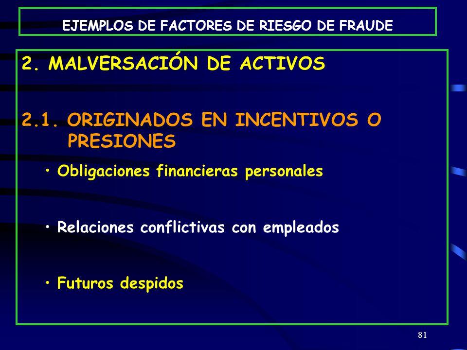 81 2.MALVERSACIÓN DE ACTIVOS 2.1.