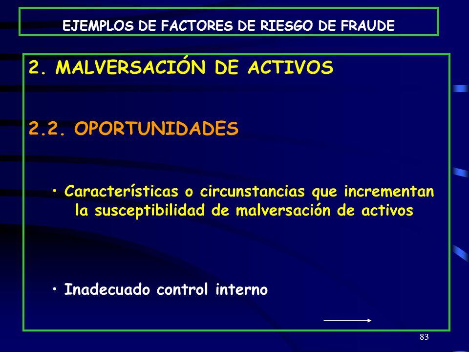 83 2.MALVERSACIÓN DE ACTIVOS 2.2.