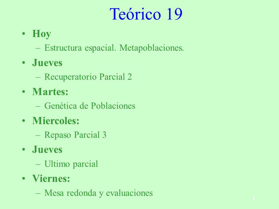 42 Metapoblaciones y Biogeografía de Islas Biogeografía de Islas (Hanski y Simberloff, c. 1)