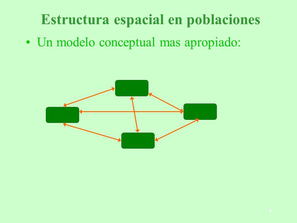 36 Metapoblaciones - Modelos Estructura espacial realista: modelos detallados con dinámica intraparche y dispersión –En laboratorio